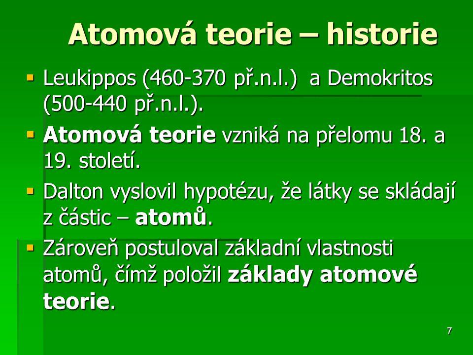 Atomová teorie – historie
