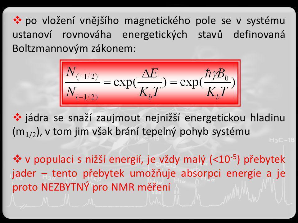 po vložení vnějšího magnetického pole se v systému ustanoví rovnováha energetických stavů definovaná Boltzmannovým zákonem: