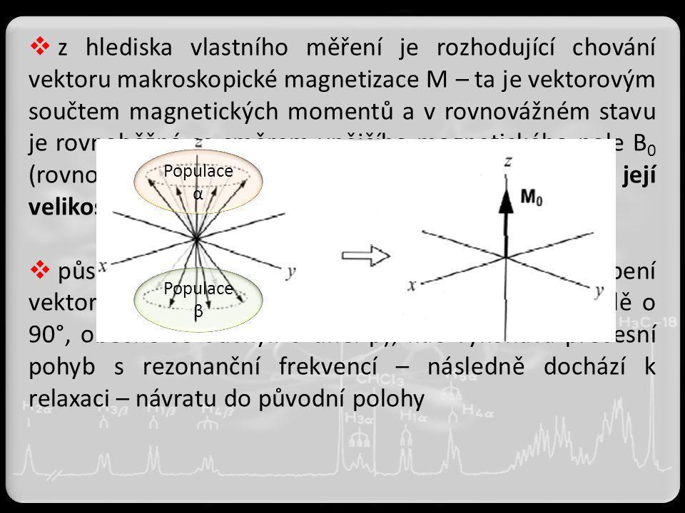 z hlediska vlastního měření je rozhodující chování vektoru makroskopické magnetizace M – ta je vektorovým součtem magnetických momentů a v rovnovážném stavu je rovnoběžná se směrem vnějšího magnetického pole B0 (rovnoběžné s osou z => její průmět do roviny xy = 0), její velikost je přímo úměrná rozdílu populací
