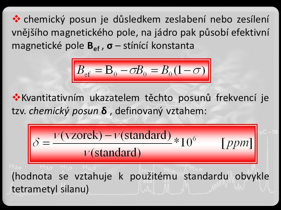 chemický posun je důsledkem zeslabení nebo zesílení vnějšího magnetického pole, na jádro pak působí efektivní magnetické pole Bef , σ – stínící konstanta