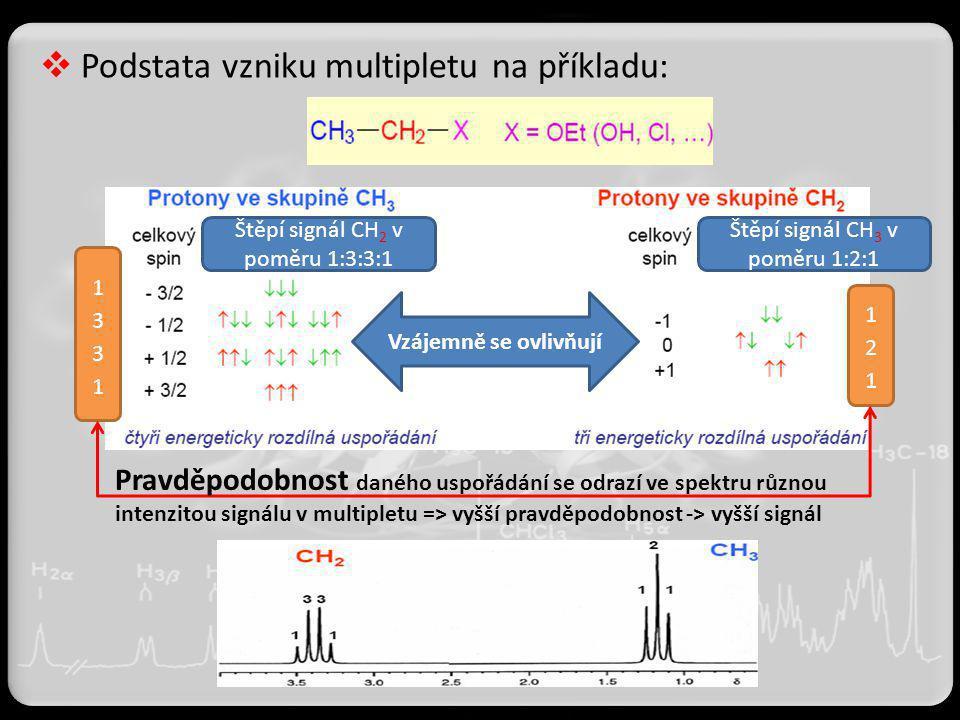 Podstata vzniku multipletu na příkladu: