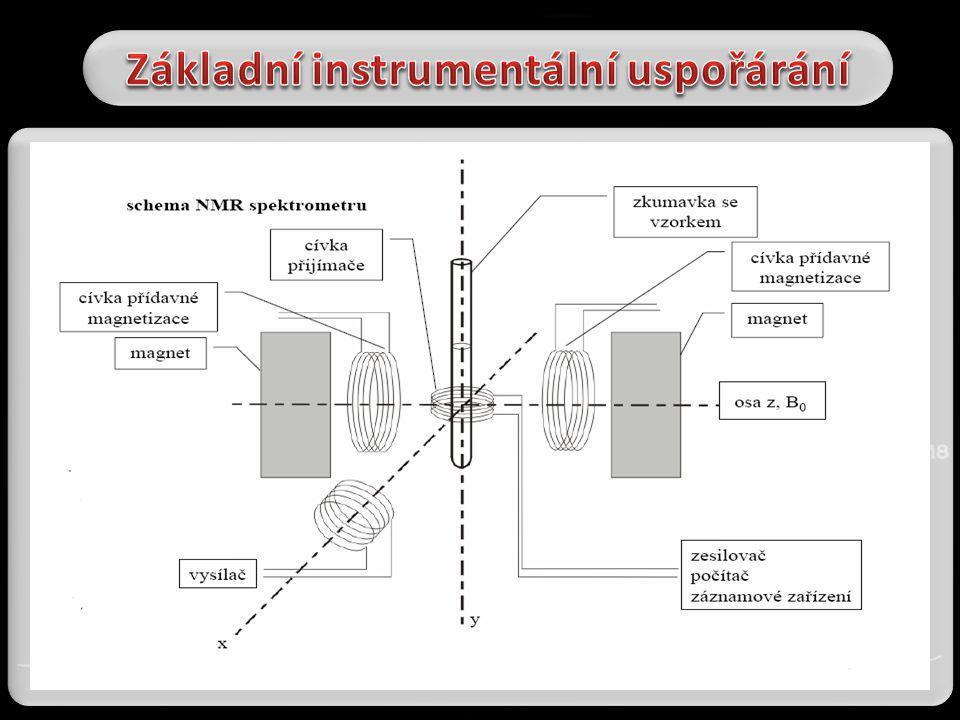 Základní instrumentální uspořárání
