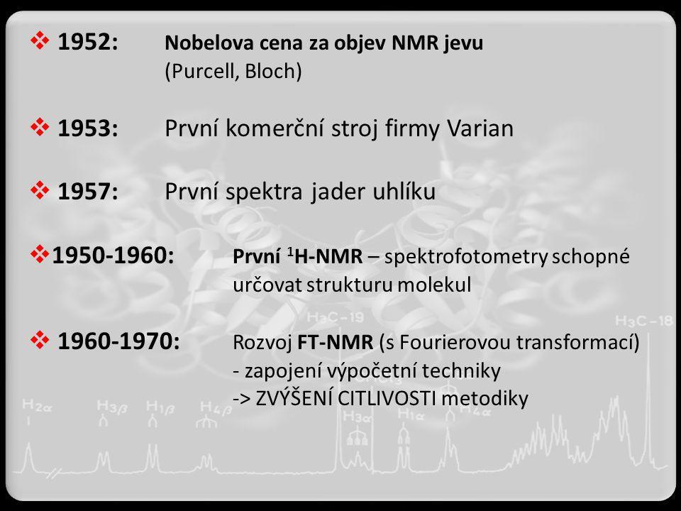 1952: Nobelova cena za objev NMR jevu
