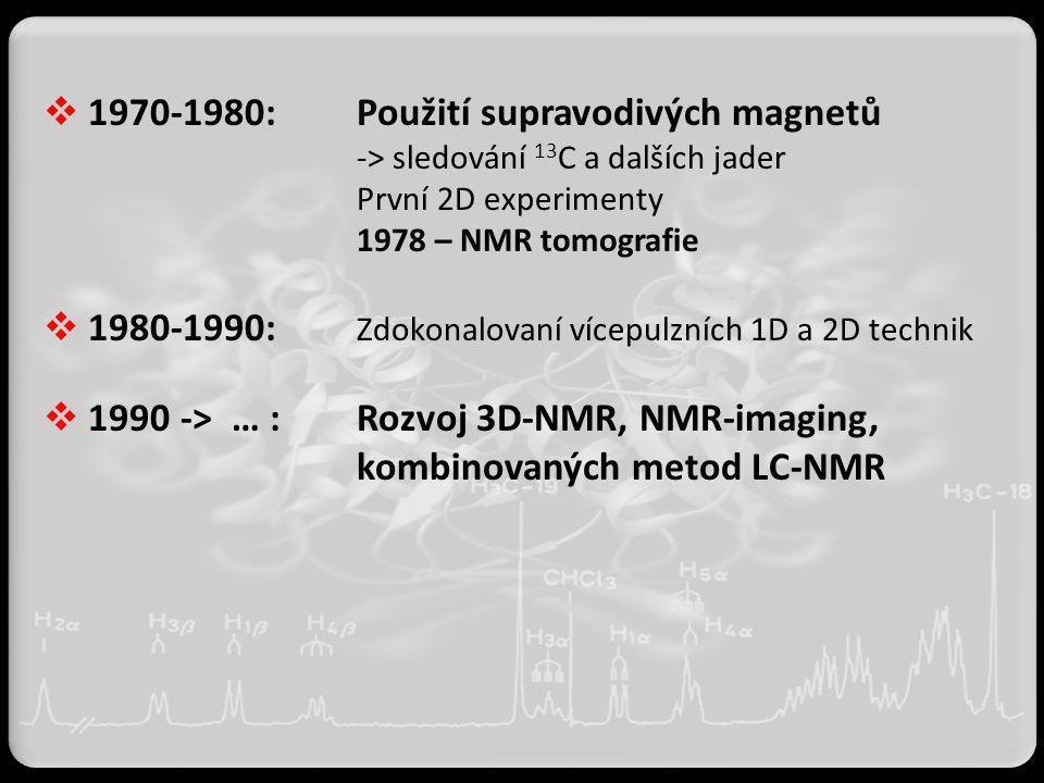 1970-1980: Použití supravodivých magnetů