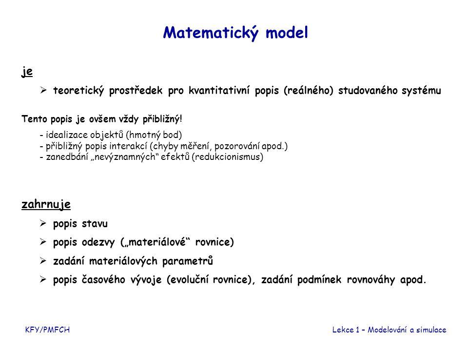 Matematický model je zahrnuje
