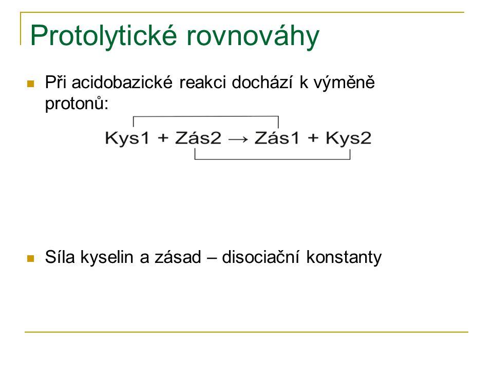 Protolytické rovnováhy