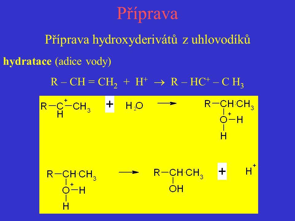 Příprava hydroxyderivátů z uhlovodíků