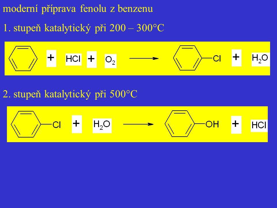 moderní příprava fenolu z benzenu