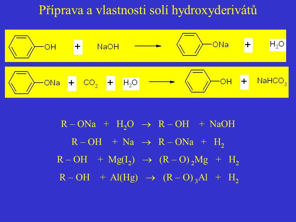 Příprava a vlastnosti solí hydroxyderivátů