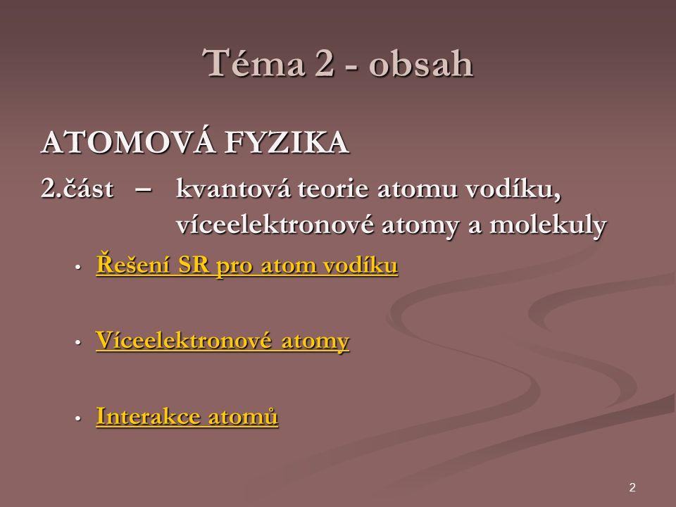Téma 2 - obsah ATOMOVÁ FYZIKA