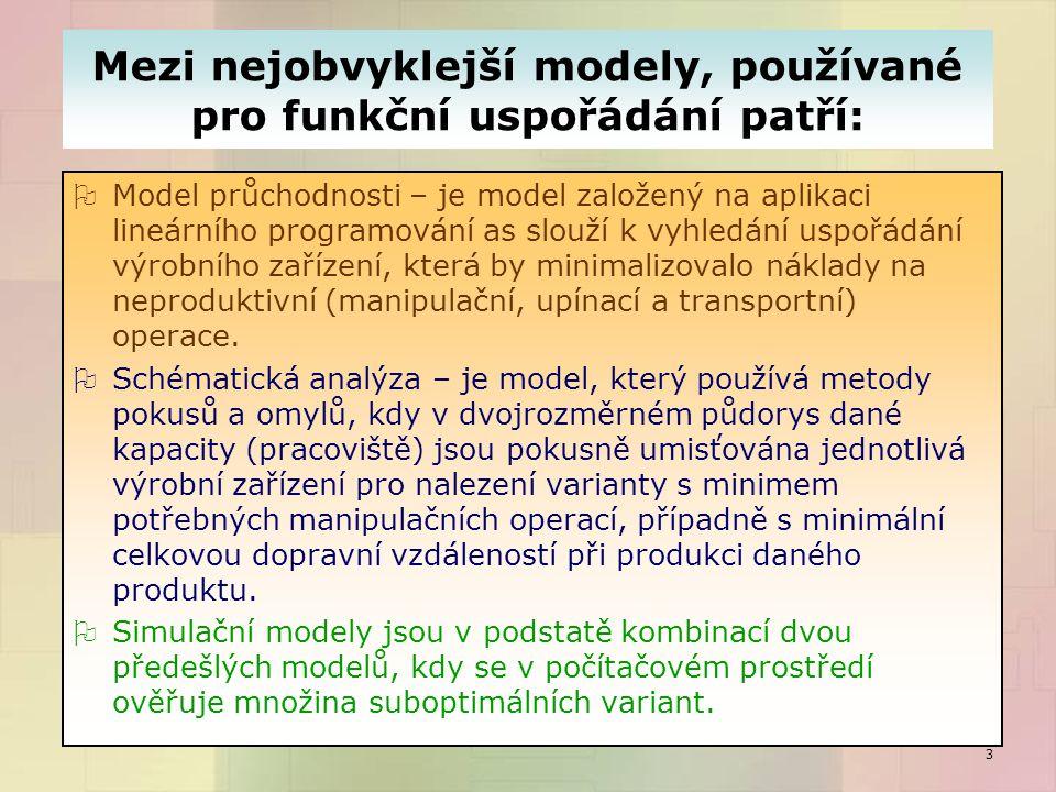 Mezi nejobvyklejší modely, používané pro funkční uspořádání patří: