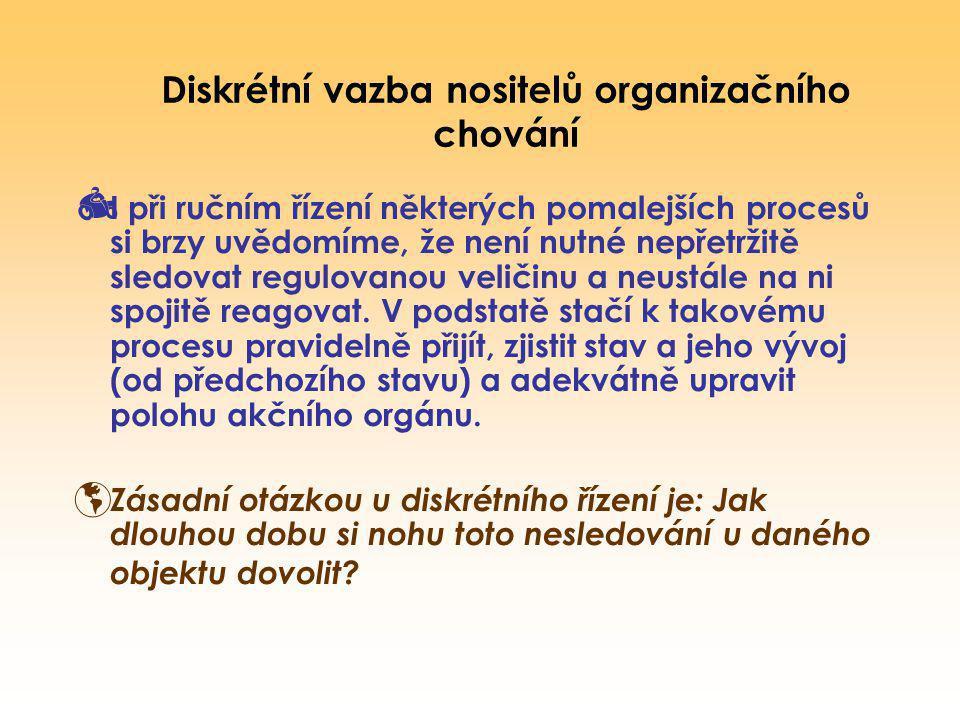 Diskrétní vazba nositelů organizačního chování