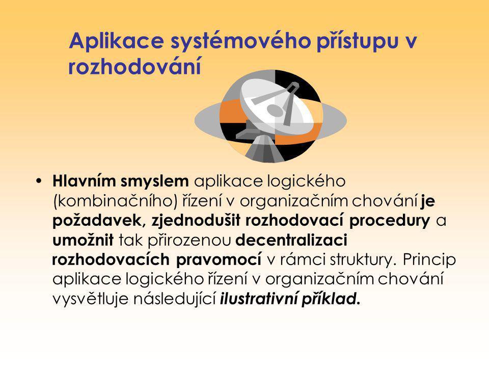 Aplikace systémového přístupu v rozhodování