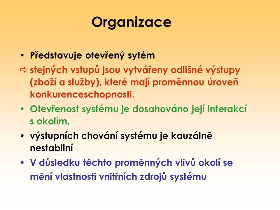 Organizace Představuje otevřený sytém