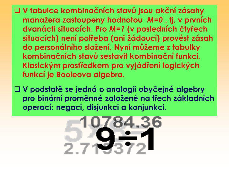 V tabulce kombinačních stavů jsou akční zásahy manažera zastoupeny hodnotou M=0 , tj. v prvních dvanácti situacích. Pro M=1 (v posledních čtyřech situacích) není potřeba (ani žádoucí) provést zásah do personálního složení. Nyní můžeme z tabulky kombinačních stavů sestavit kombinační funkci. Klasickým prostředkem pro vyjádření logických funkcí je Booleova algebra.