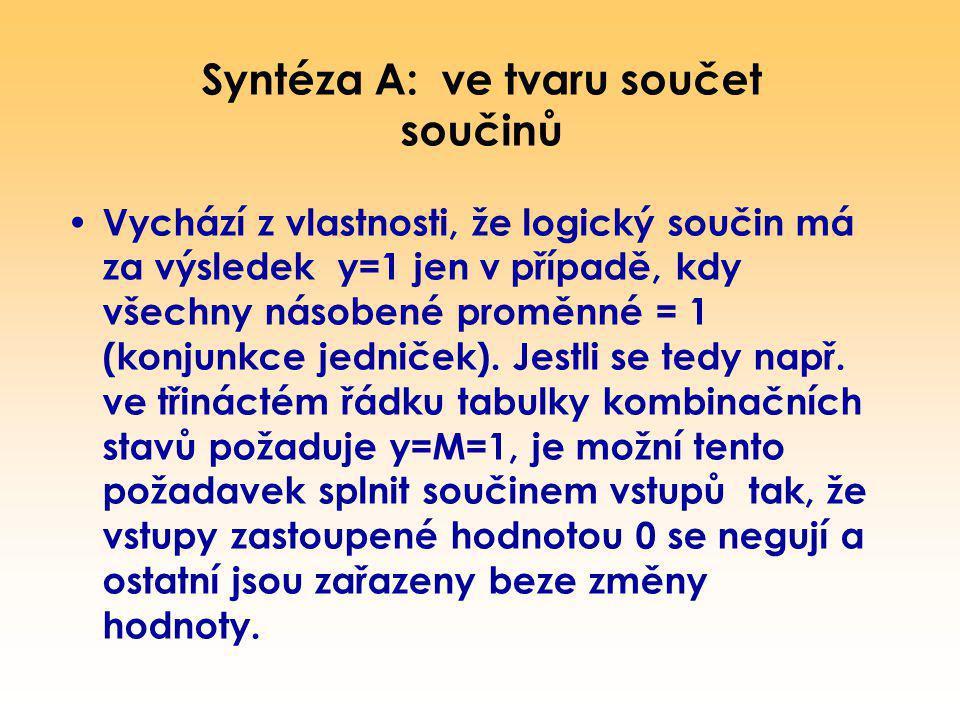 Syntéza A: ve tvaru součet součinů