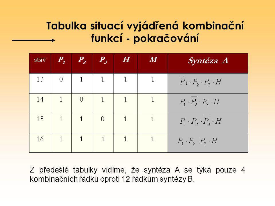 Tabulka situací vyjádřená kombinační funkcí - pokračování