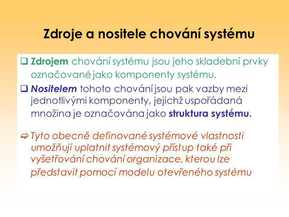 Zdroje a nositele chování systému