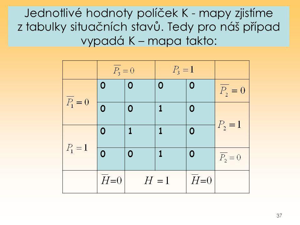 Jednotlivé hodnoty políček K - mapy zjistíme z tabulky situačních stavů. Tedy pro náš případ vypadá K – mapa takto: