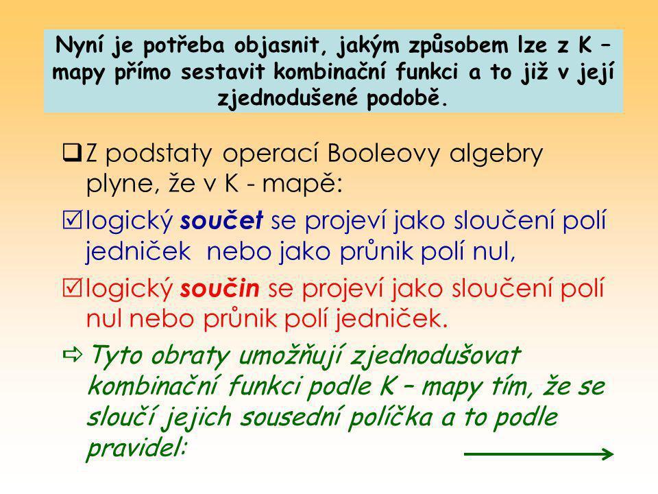 Z podstaty operací Booleovy algebry plyne, že v K - mapě: