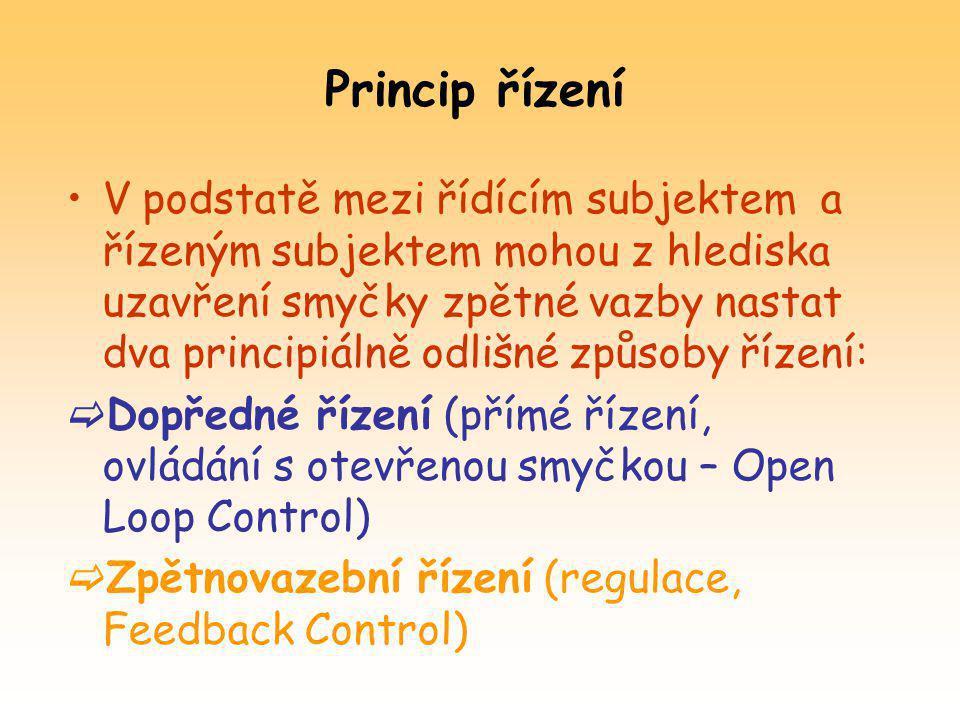 Princip řízení