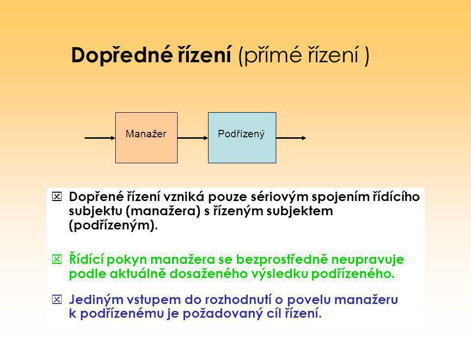 Dopředné řízení (přímé řízení )