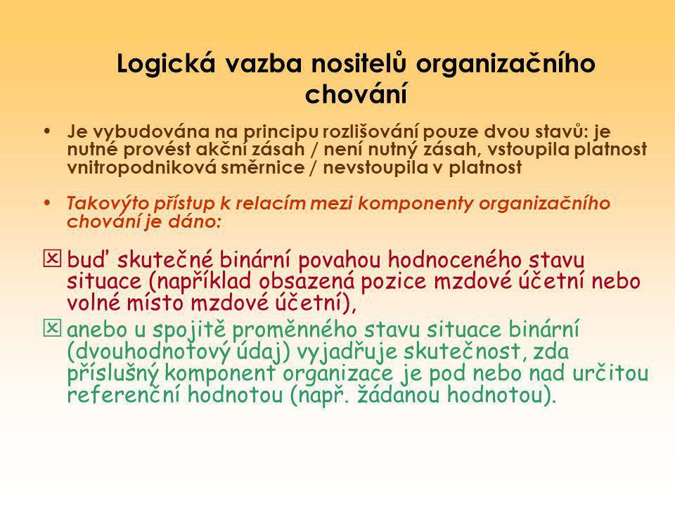 Logická vazba nositelů organizačního chování