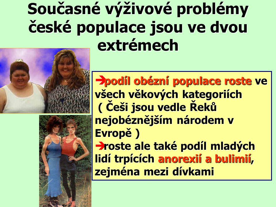 Současné výživové problémy české populace jsou ve dvou extrémech