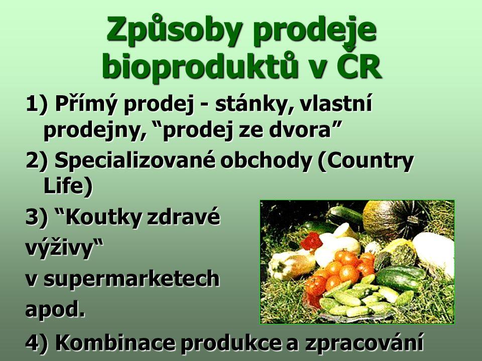 Způsoby prodeje bioproduktů v ČR