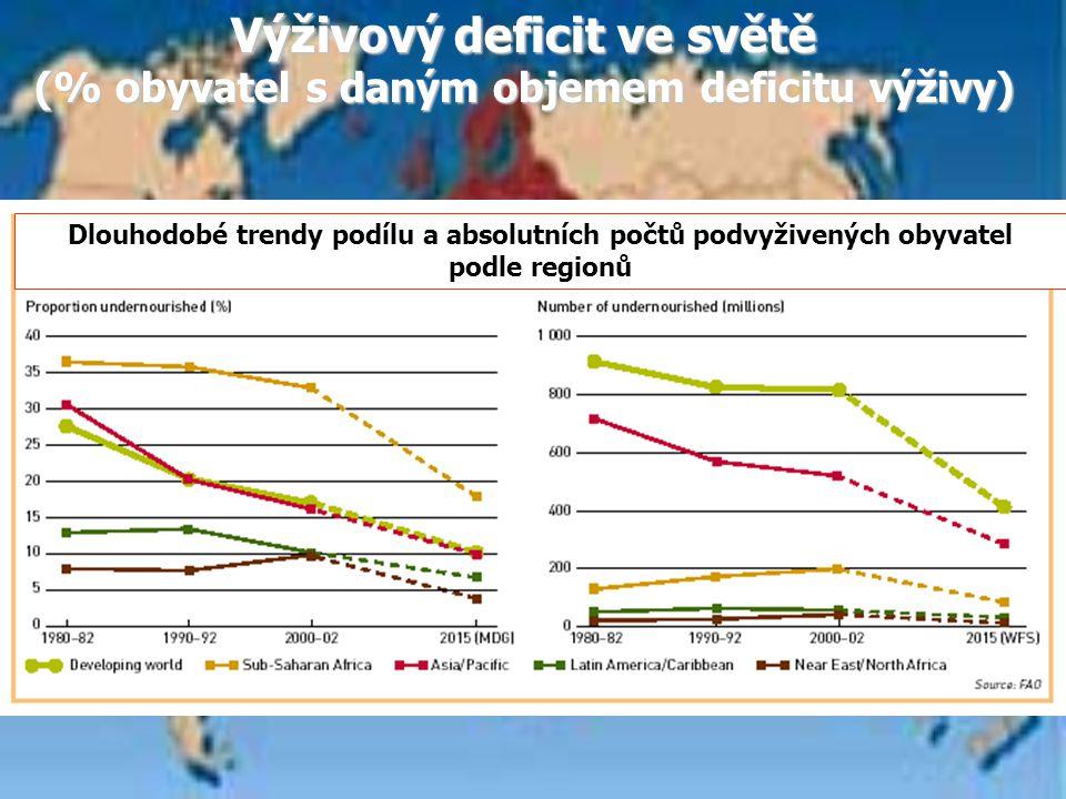 Výživový deficit ve světě