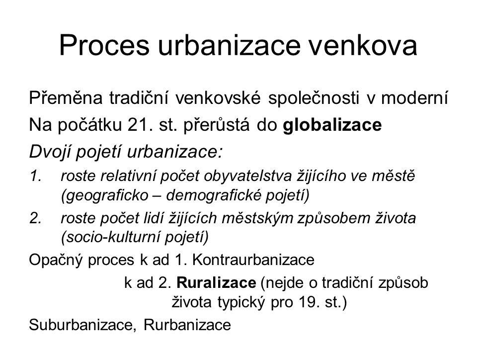 Proces urbanizace venkova