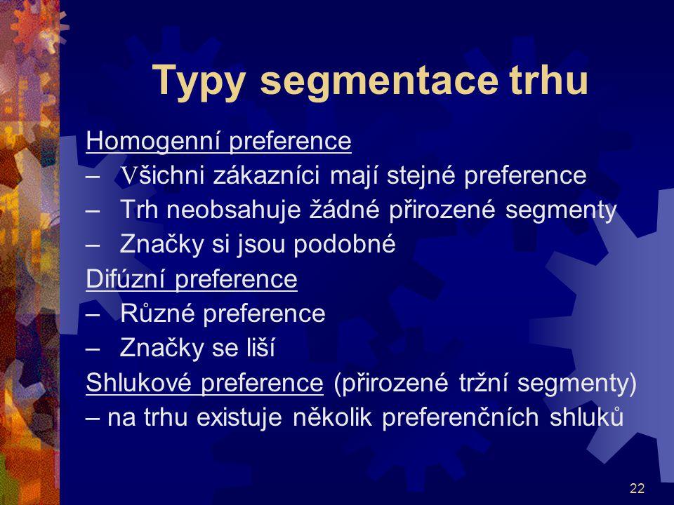 Typy segmentace trhu Homogenní preference