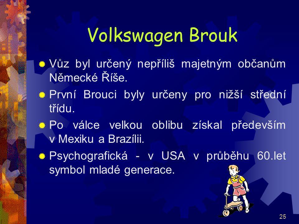 Volkswagen Brouk Vůz byl určený nepříliš majetným občanům Německé Říše. První Brouci byly určeny pro nižší střední třídu.