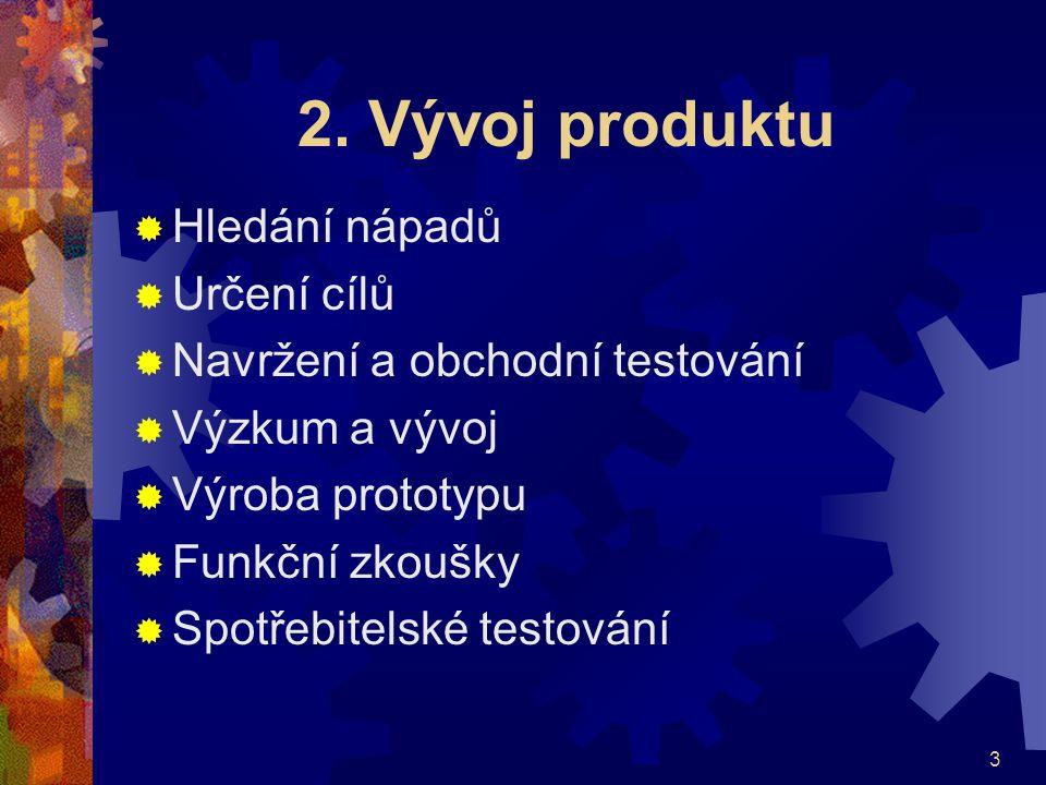 2. Vývoj produktu Hledání nápadů Určení cílů