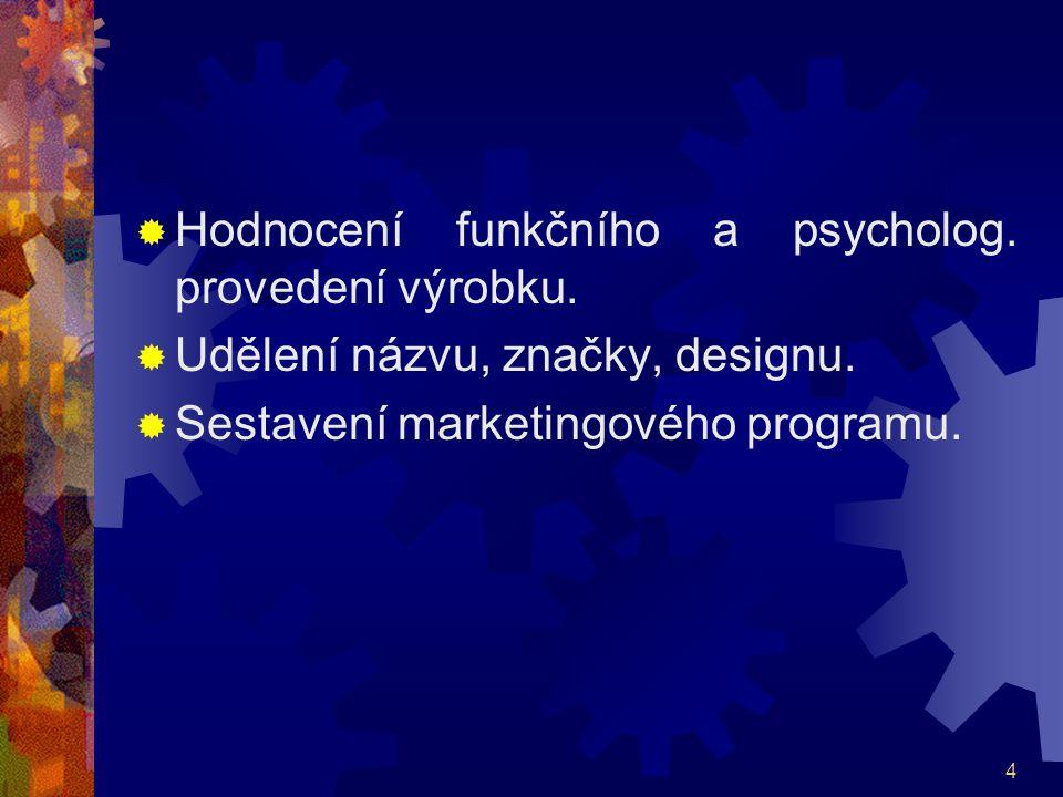 Hodnocení funkčního a psycholog. provedení výrobku.