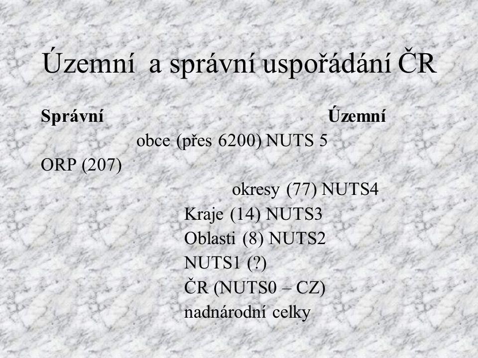 Územní a správní uspořádání ČR