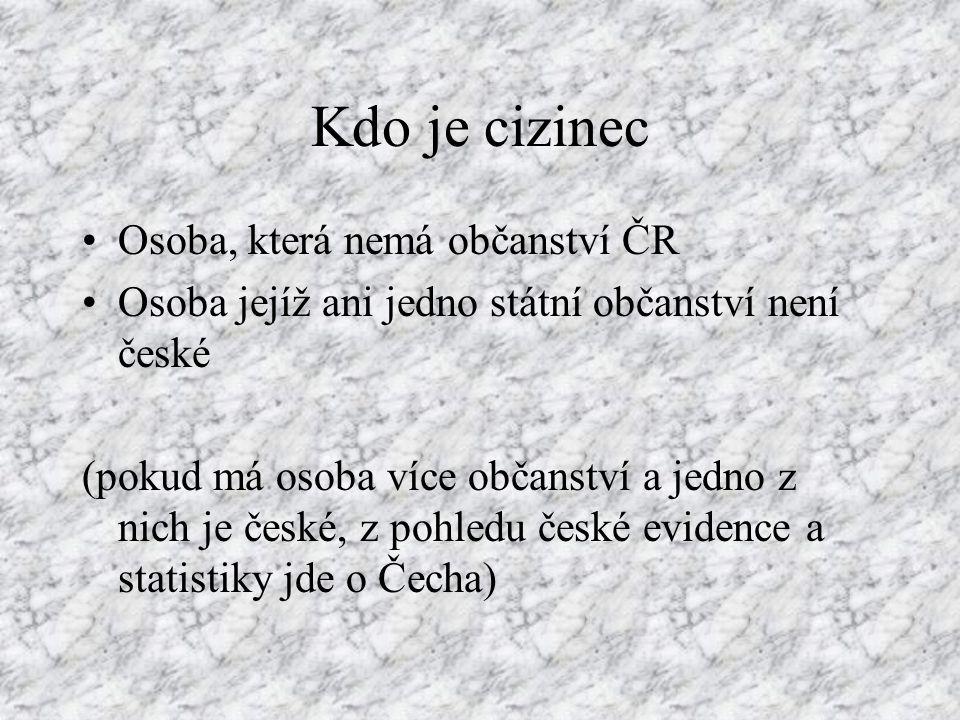 Kdo je cizinec Osoba, která nemá občanství ČR