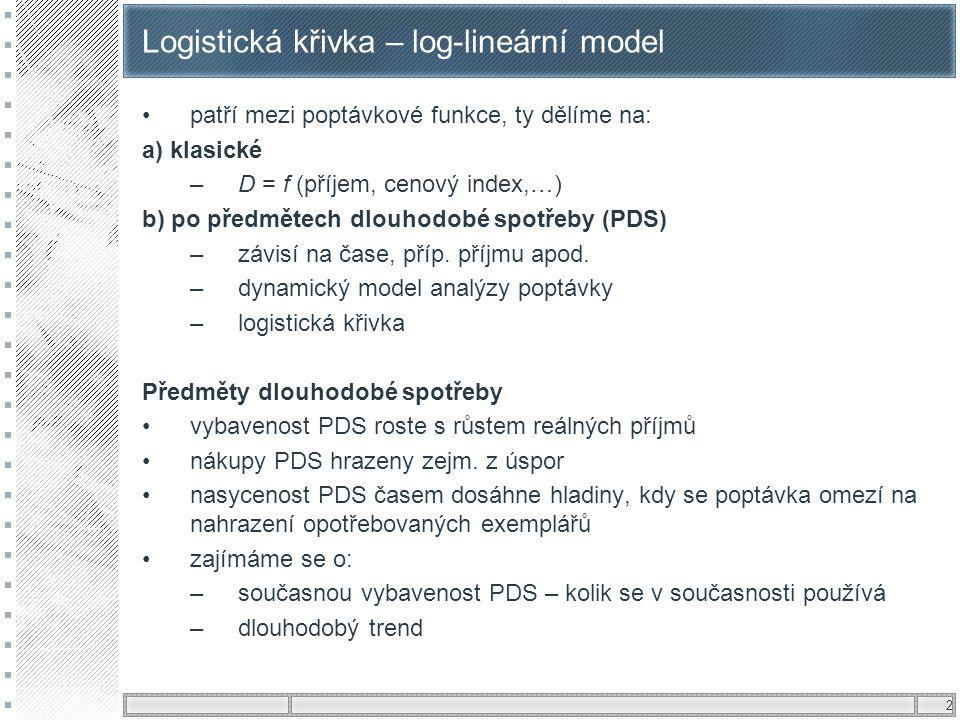 Logistická křivka – log-lineární model