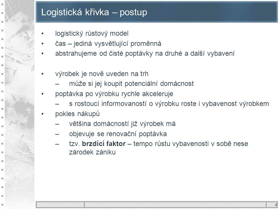Logistická křivka – postup