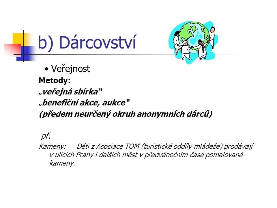 """b) Dárcovství • Veřejnost Metody: """"veřejná sbírka"""