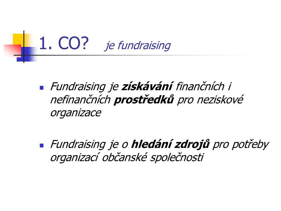 1. CO je fundraising Fundraising je získávání finančních i nefinančních prostředků pro neziskové organizace.