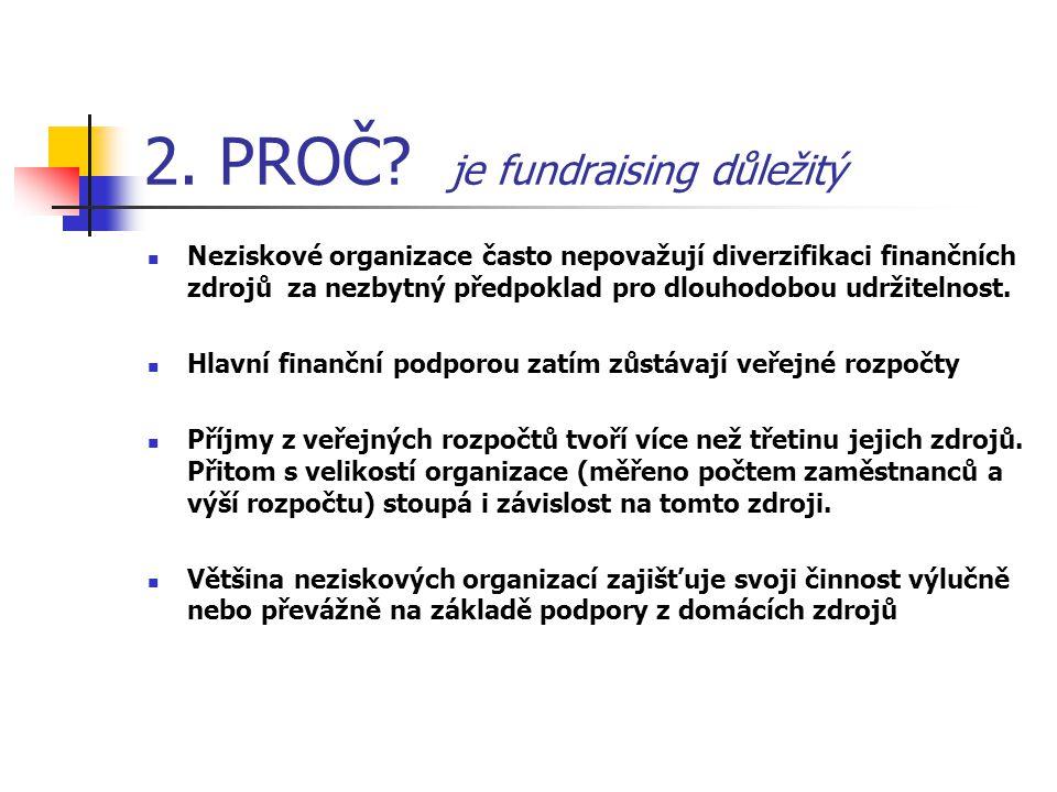 2. PROČ je fundraising důležitý