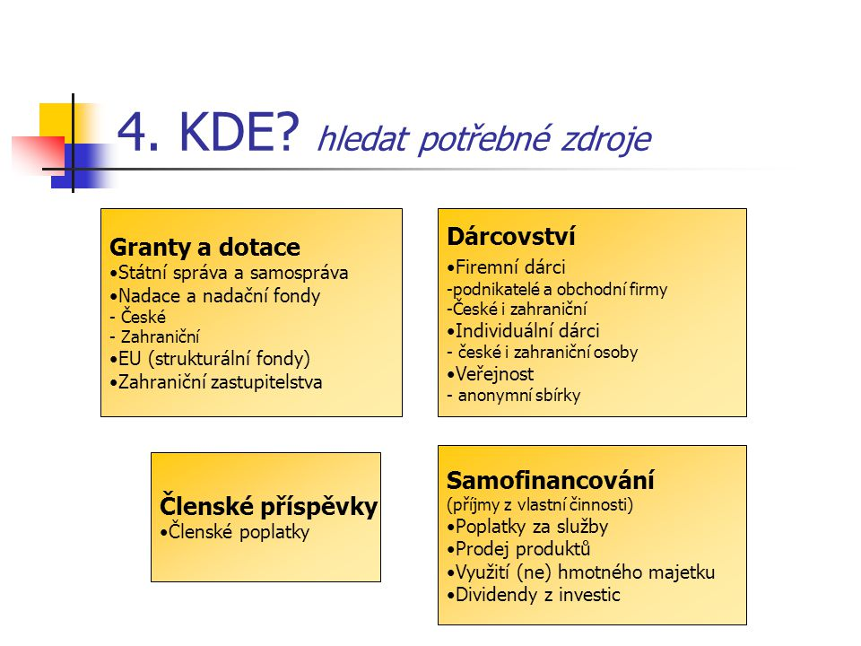 4. KDE hledat potřebné zdroje
