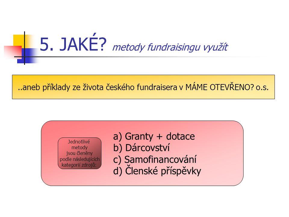 5. JAKÉ metody fundraisingu využít