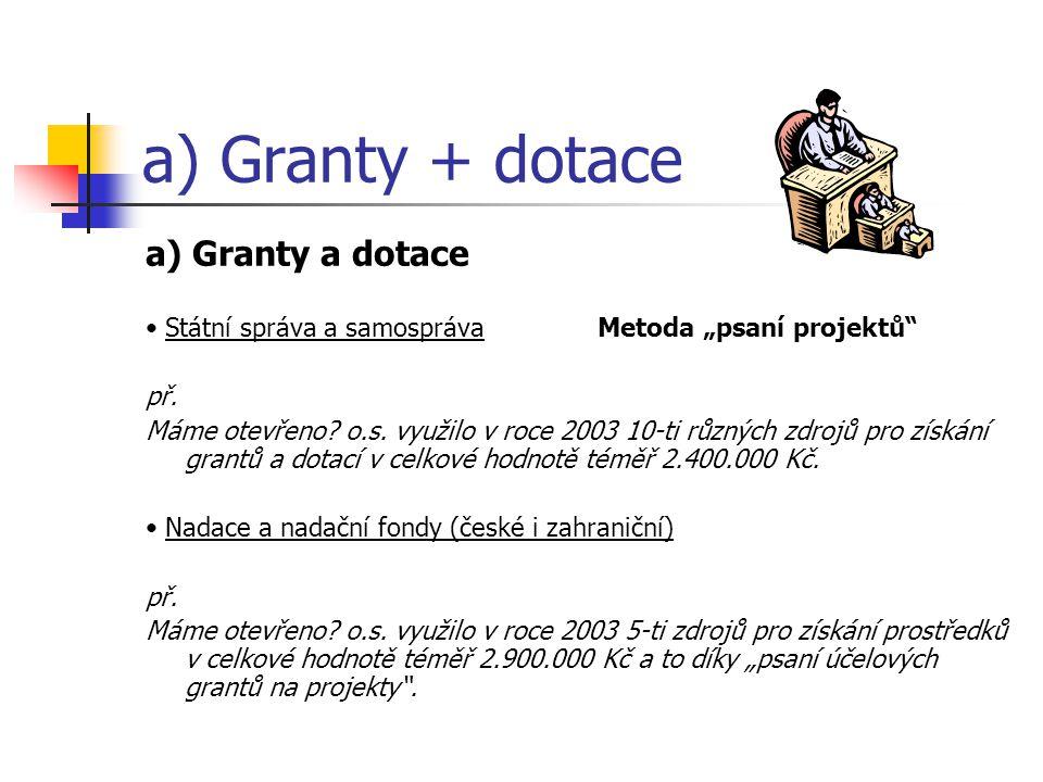 a) Granty + dotace a) Granty a dotace
