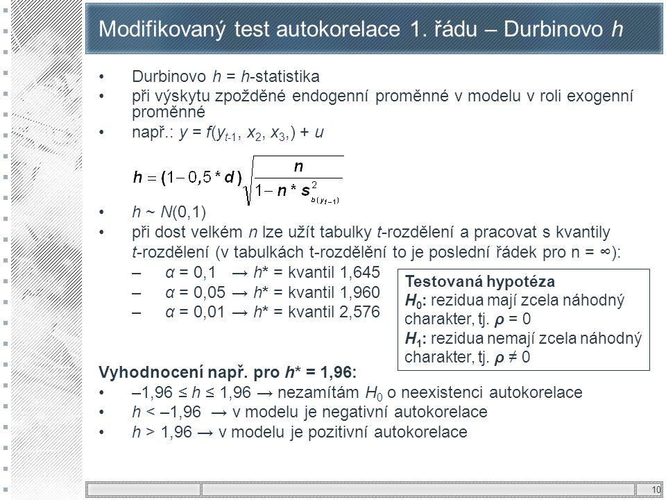 Modifikovaný test autokorelace 1. řádu – Durbinovo h