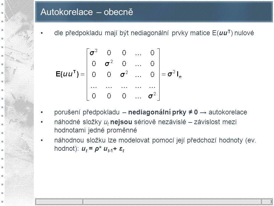 Autokorelace – obecně dle předpokladu mají být nediagonální prvky matice E(uuT) nulové. porušení předpokladu – nediagonální prky ≠ 0 → autokorelace.