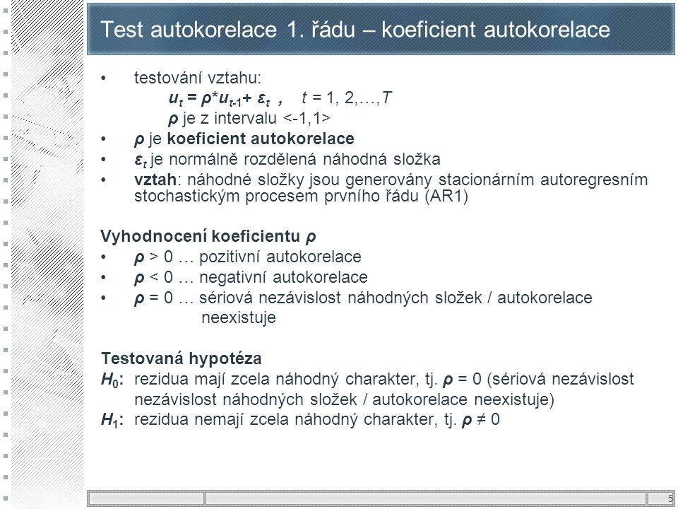 Test autokorelace 1. řádu – koeficient autokorelace