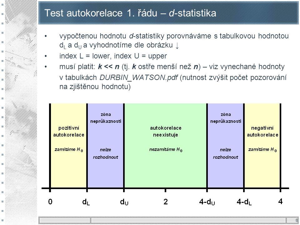 Test autokorelace 1. řádu – d-statistika