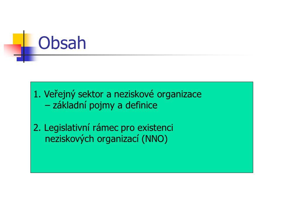 Obsah 1. Veřejný sektor a neziskové organizace